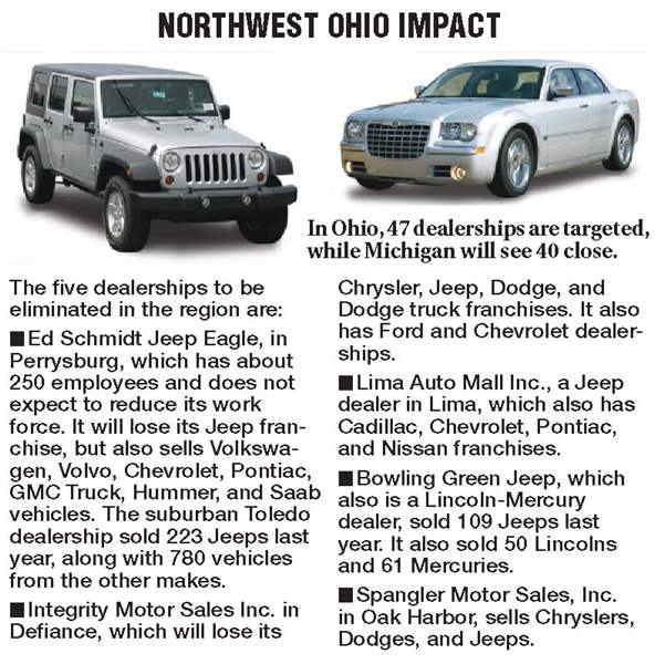 Chrysler-to-end-contract-with-5-regional-dealers-2