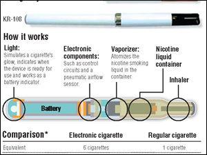 Electronic cigarette consumer complaints