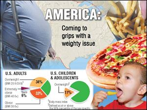 The extra weight Americans carry around   often from questionable dietary choices   frequently leads to additional health problems such as heart disease, diabetes, and high blood