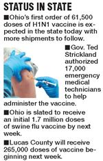 Swine-flu-vaccine-on-its-way-to-Ohio