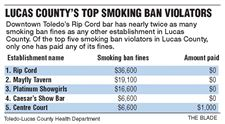 Ohio-weighs-crackdown-on-violators-of-smoking-ban-2
