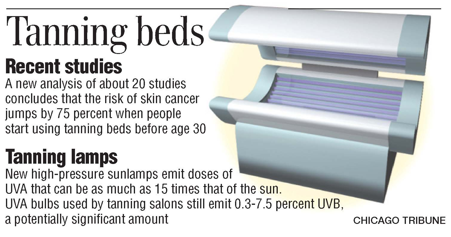 Buy A Tanning Bed Canada