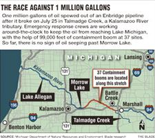 Southern-Michigan-faces-long-recovery-after-oil-spill-2