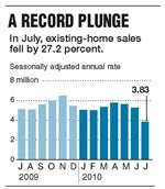 Northwest-Ohio-mirrors-nation-as-home-sales-plummet-to-15-year-low-2