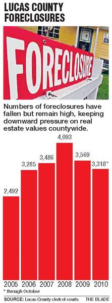 Deals-in-Toledo-lure-overseas-out-of-state-buyers-to-pounce-on-foreclosures-2