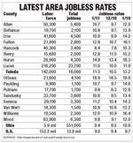 latest-area-jobless-rates