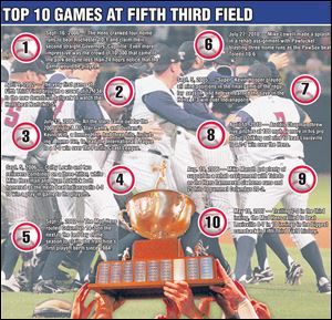 Click to view the Top 10 games since the Mud Hens have been playing at Fifth Third Field in downtown Toledo.