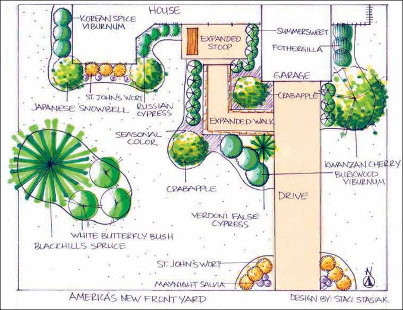 Garden Design Garden Design with Landscaping Design Plans u
