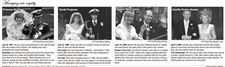 royal-wedding-timeline