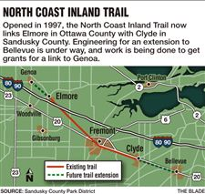 North-Coast-Inland-Trail