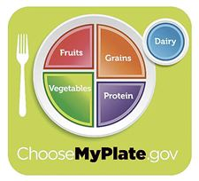 choose-my-plate-gov-diagram-for-web