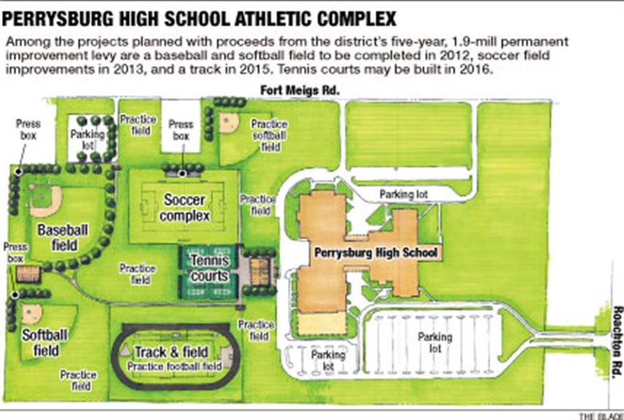 Field house is goal of campaign in Perrysburg - The Blade