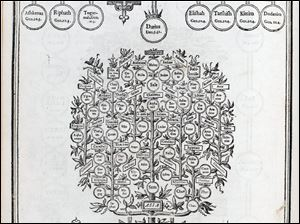 close-up of page showing Noah's genealogy inside a rare first edition of the King James Version bible, printed in 1611.
