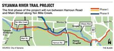 Sylvania-River-Trail-project