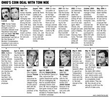 Coin-deal-with-Tom-Noe-5-11-05
