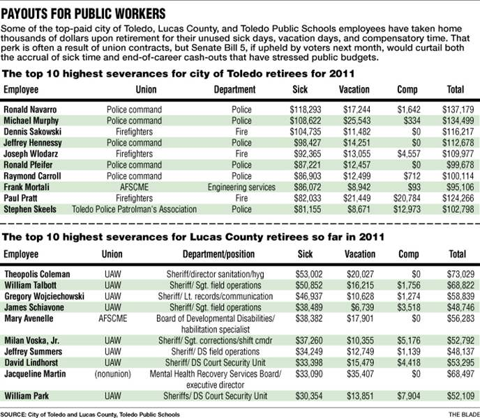 Payouts-for-Public-Workers-10-23