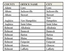 Post-office-closings-by-county