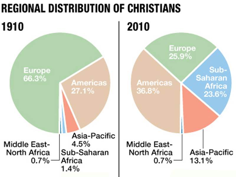 Christians-flock-to-Sub-Saharan-Asia-Pacific