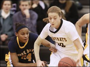 Notre Dame's Cat Wells, left, and
