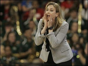 Florida coach Amanda Butler says her team is used to being the underdog.