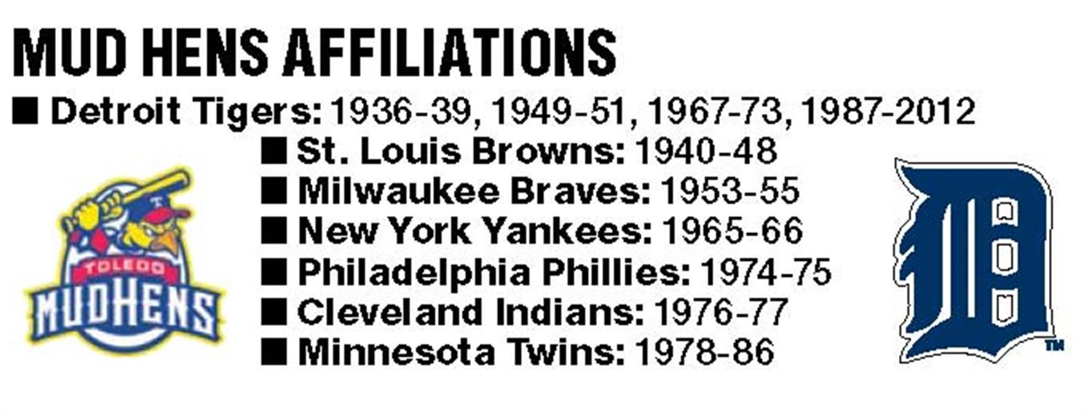 Mud-Hens-affiliations