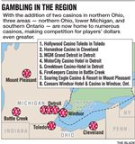 Gambling-in-the-Region-1