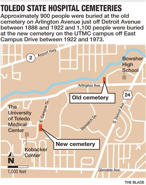 toledo-state-hospital-cemeteries-graphic