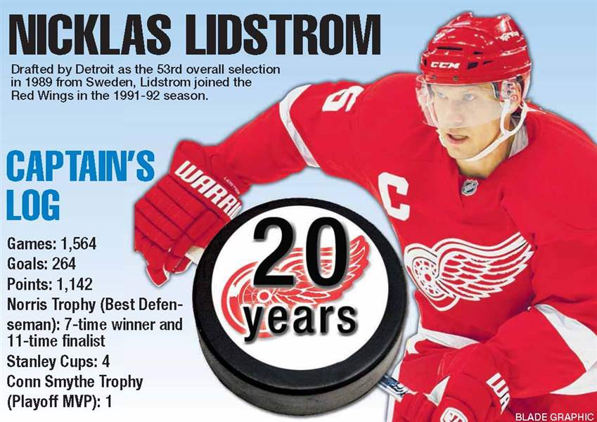 Nicklas-Lidstrom-retire-graphic
