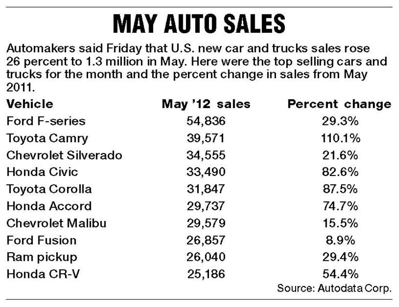May-auto-sales-graphic