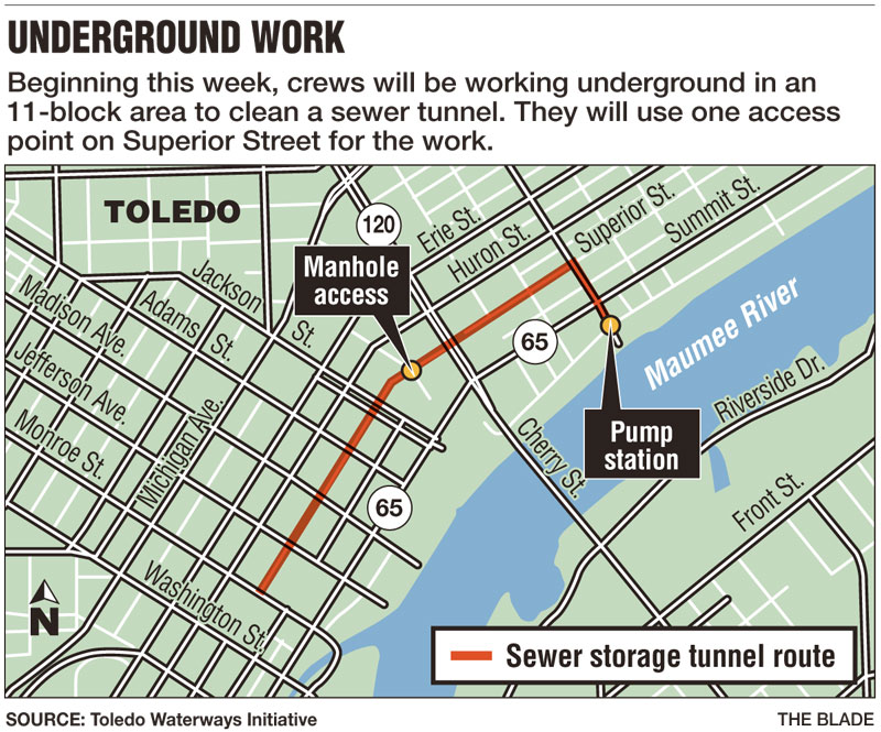 2 decades of gunk to be cleared from tunnel The Blade