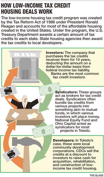 Tax-credit-deal