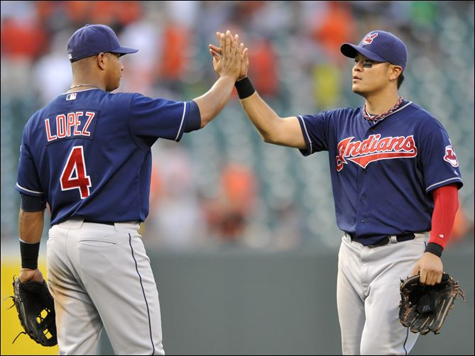 Cleveland's Jose Lopez and Shin-Soo Choo Cleveland's Jose Lopez and Shin-Soo Choo celebrate after the Indians topped the Orioles. Lopez had five hits, while Choo added four.