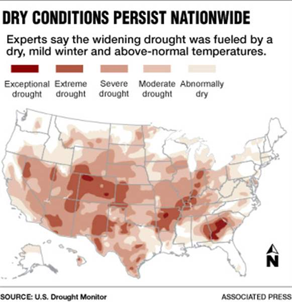 drought-graphic