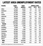 Latest-area-unemployment-rates-1