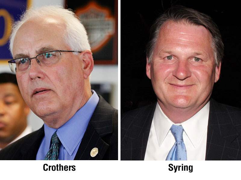 crothers-syring