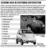11-30-08-customer-satisfaction-india