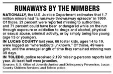2-16-06-runaways-by-the-numbers