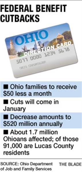 Ohioans food stamp aid to be reduced the blade ccuart Images