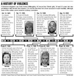 pimp-history-of-violence-graphic