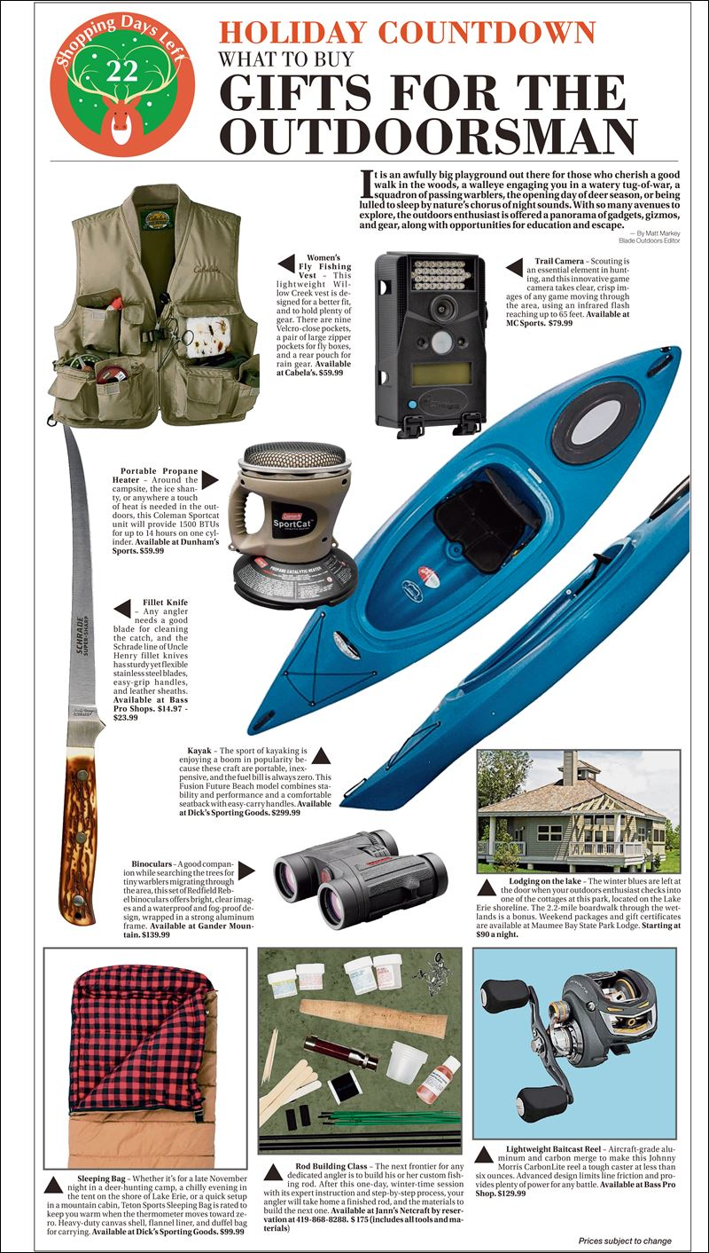 Holiday Countdown Gift Guide: What to buy The Outdoorsman ...