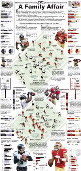 SUPER-BOWL-XLVII-infographic