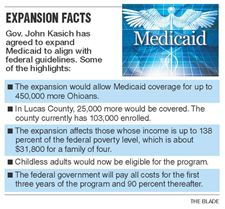 Medicaid-expansion-fact-box