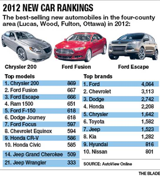 car-sales-graphic