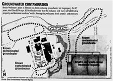 4-2-99-groundwater-contamination