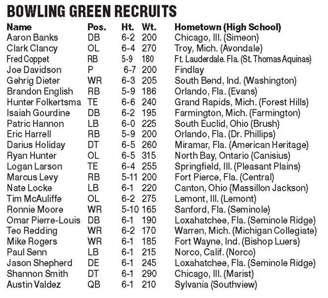 BGSU-recruit-list-2-7