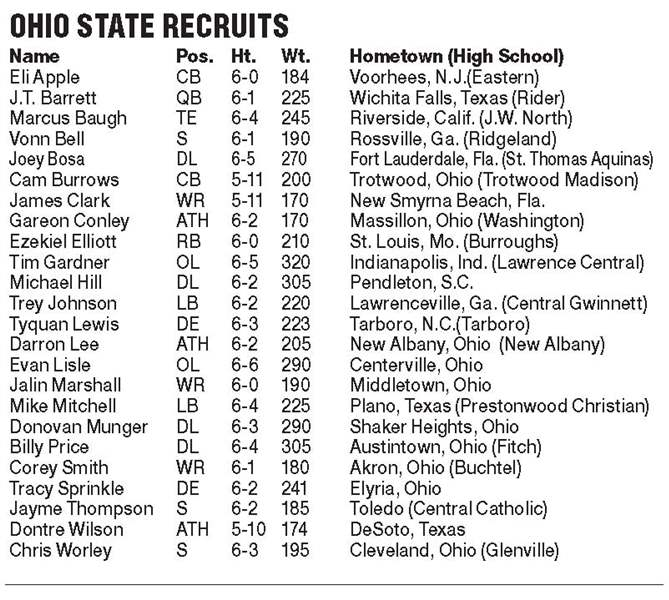 Ohio-State-recruits-2-7