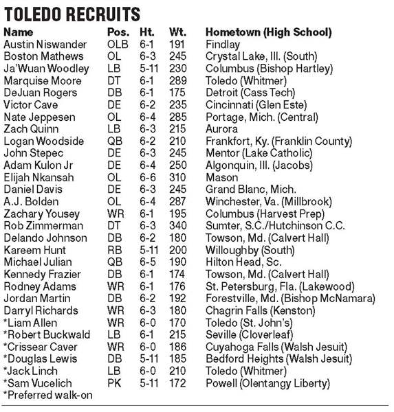 UT-recruit-list-2-7