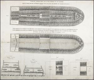 This is diagram of the Liverpool slave ship Brookes dated 1789, made available by the Museum of London Docklands on Wednesday. The diagram details the stowage of slaves on the Liverpool slave ship 'Brookes'.