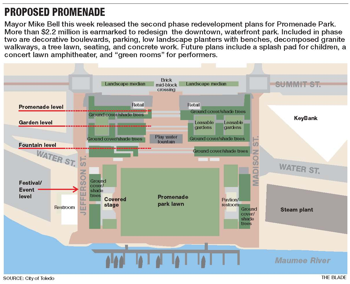 mayor releases plan to add pizzazz to promenade park the blade
