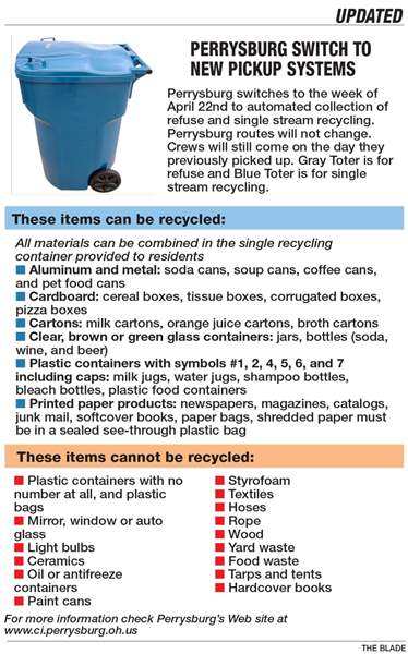 perrysburg-recycling-graphic-1